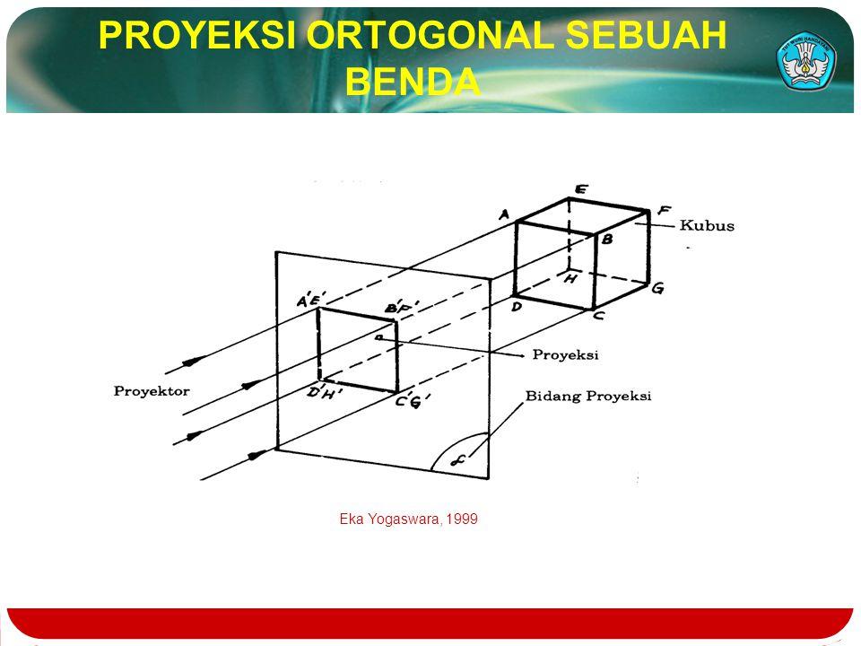PROYEKSI ORTOGONAL SEBUAH BENDA