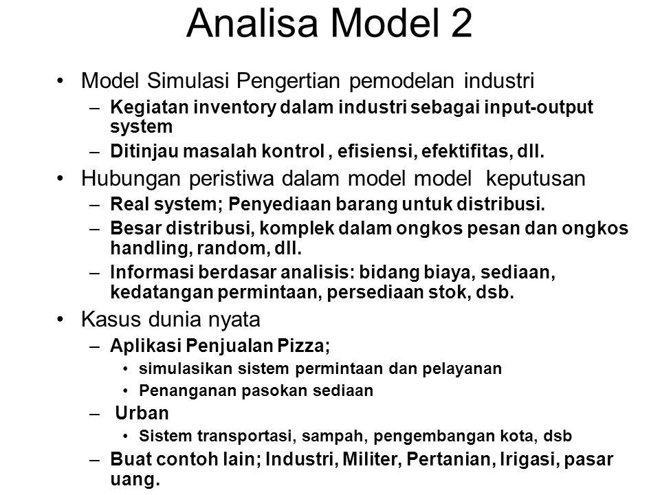 Analisa Model 2 Model Simulasi Pengertian pemodelan industri