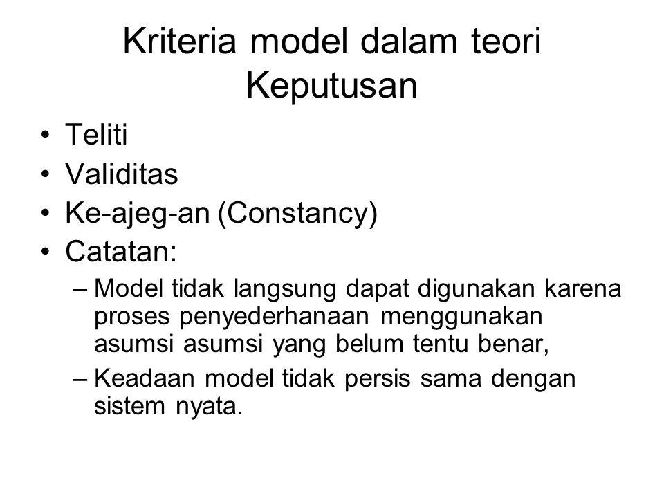 Kriteria model dalam teori Keputusan