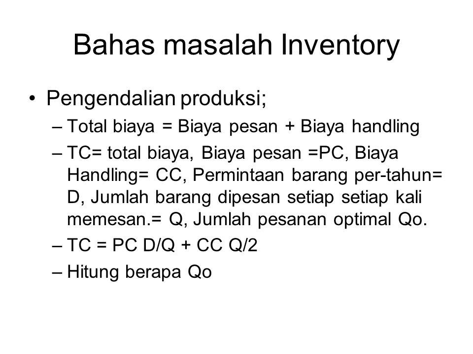 Bahas masalah Inventory