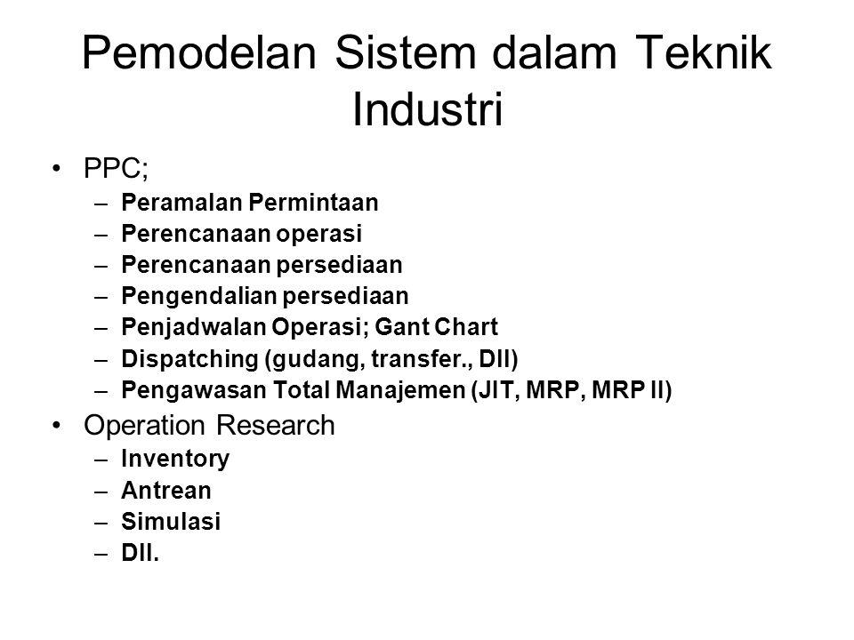 Pemodelan Sistem dalam Teknik Industri