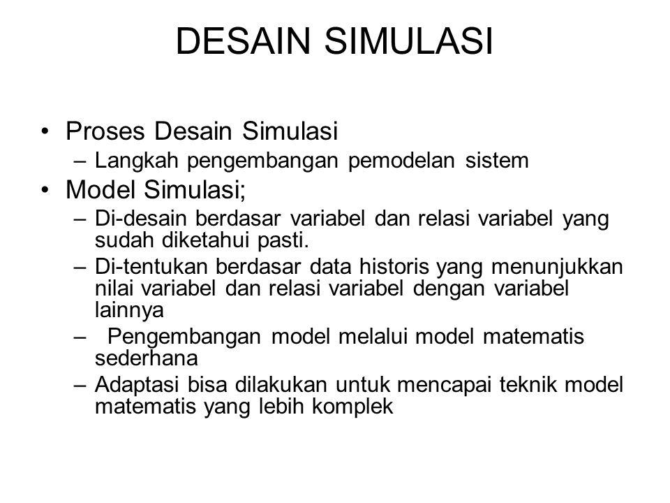 DESAIN SIMULASI Proses Desain Simulasi Model Simulasi;