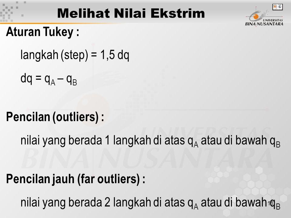 Melihat Nilai Ekstrim Aturan Tukey : langkah (step) = 1,5 dq. dq = qA – qB. Pencilan (outliers) :
