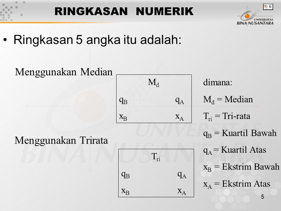 Ringkasan 5 angka itu adalah:
