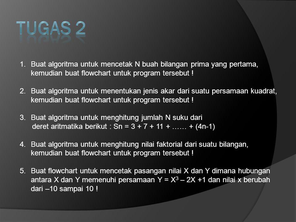 TUGAS 2 Buat algoritma untuk mencetak N buah bilangan prima yang pertama, kemudian buat flowchart untuk program tersebut !