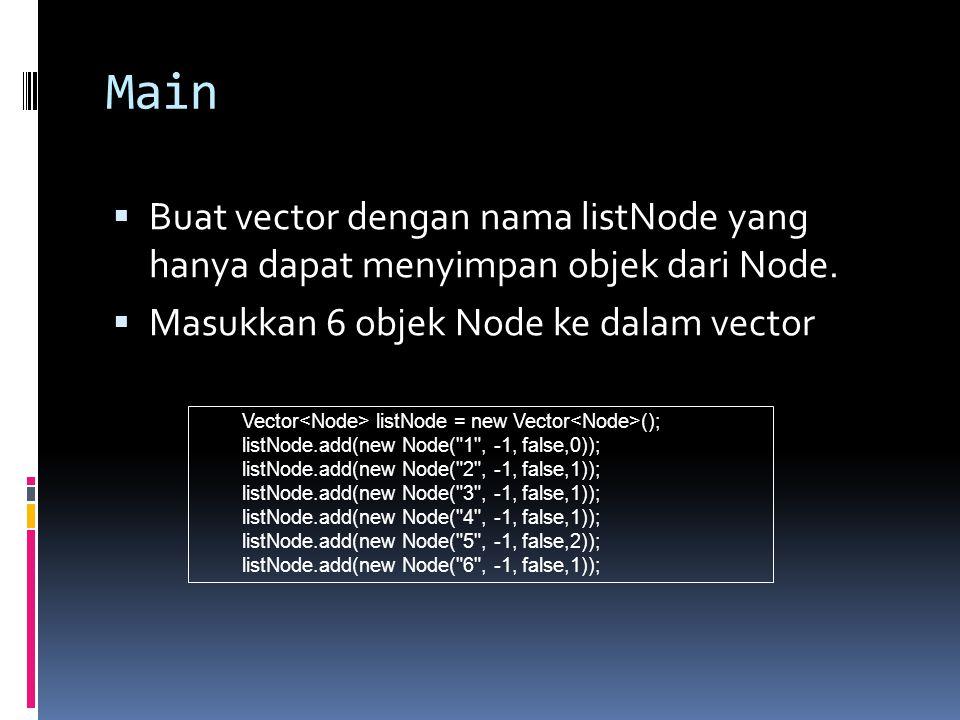 Main Buat vector dengan nama listNode yang hanya dapat menyimpan objek dari Node. Masukkan 6 objek Node ke dalam vector.