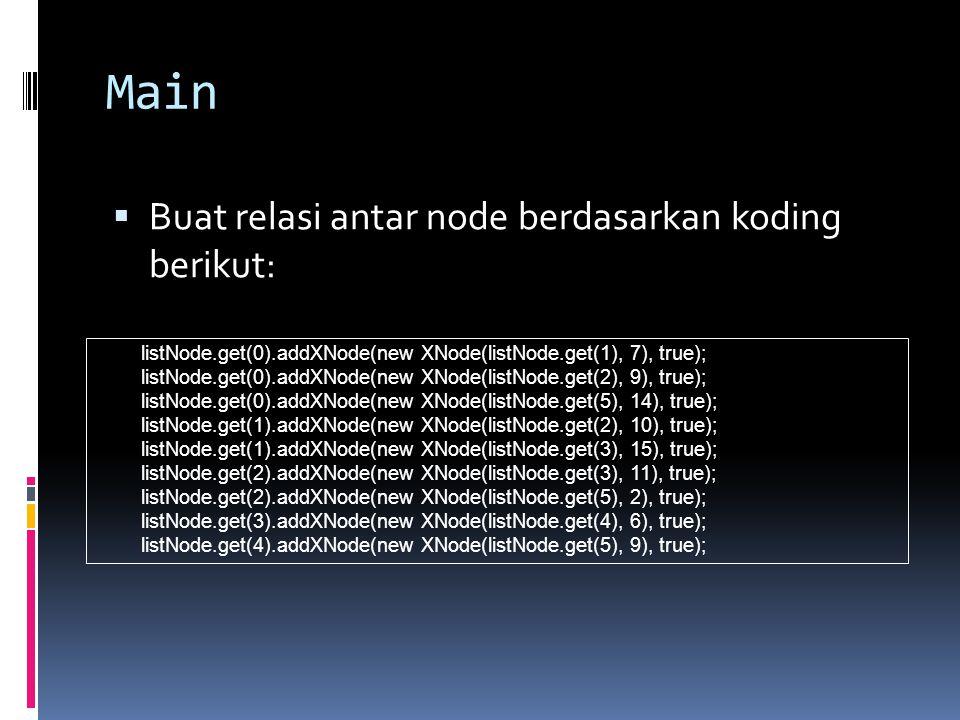 Main Buat relasi antar node berdasarkan koding berikut: