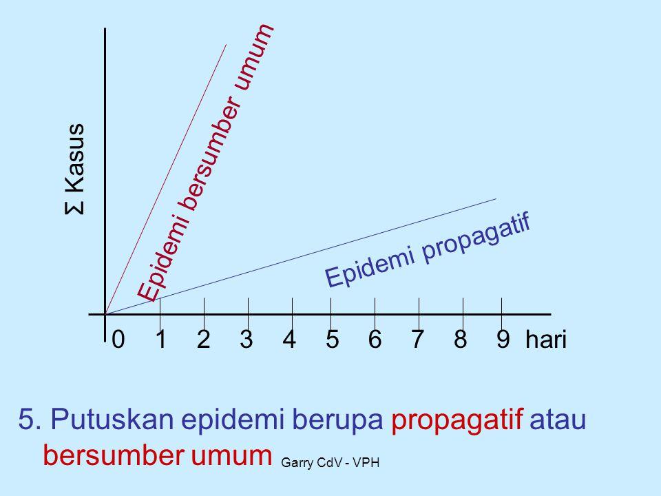 5. Putuskan epidemi berupa propagatif atau bersumber umum