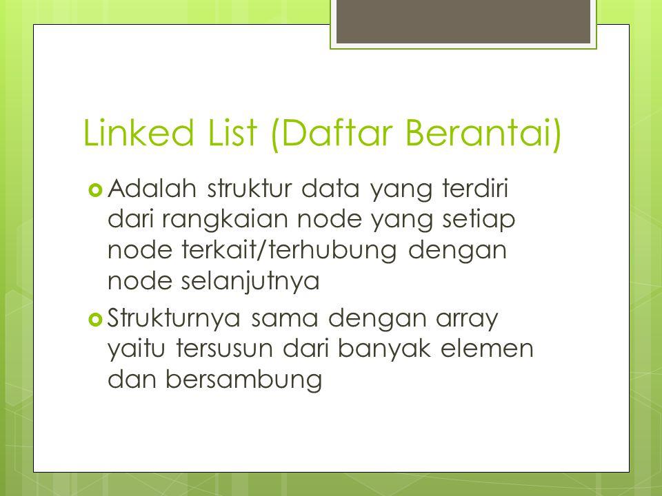 Linked List (Daftar Berantai)