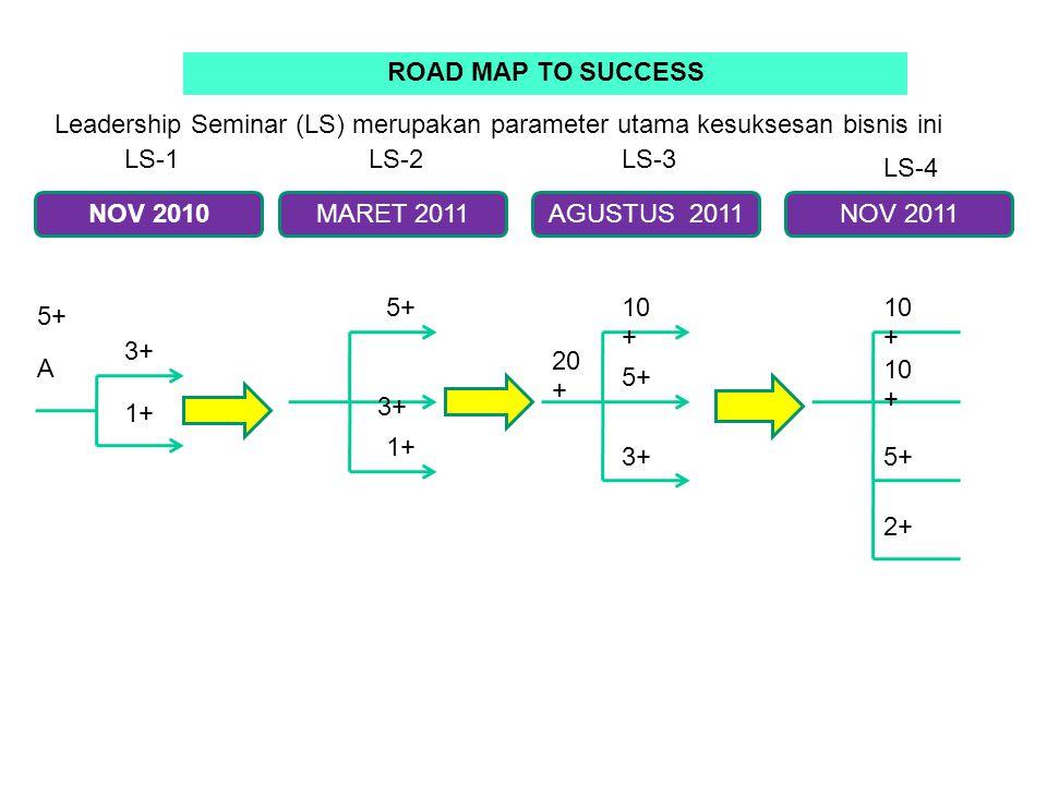 ROAD MAP TO SUCCESS Leadership Seminar (LS) merupakan parameter utama kesuksesan bisnis ini. LS-1.
