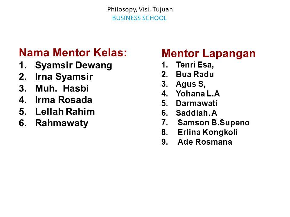 Nama Mentor Kelas: Mentor Lapangan Syamsir Dewang Irna Syamsir