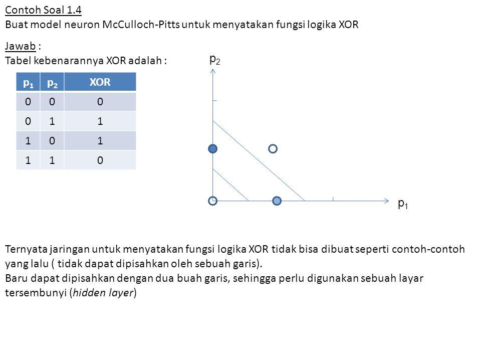 Contoh Soal 1.4 Buat model neuron McCulloch-Pitts untuk menyatakan fungsi logika XOR. Jawab : Tabel kebenarannya XOR adalah :