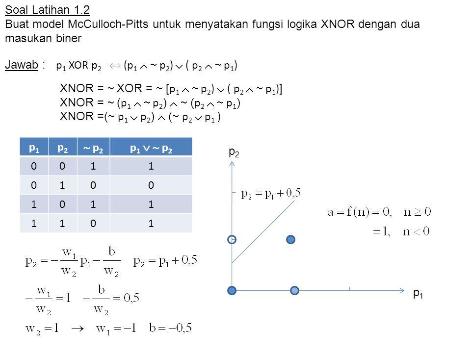 Soal Latihan 1.2 Buat model McCulloch-Pitts untuk menyatakan fungsi logika XNOR dengan dua masukan biner.