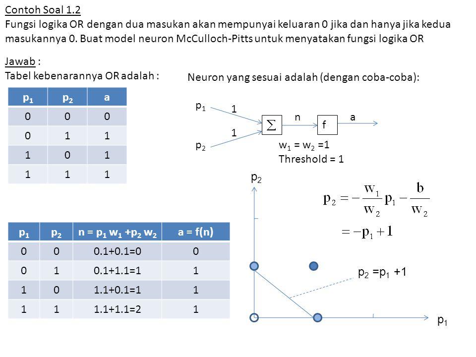 Contoh Soal 1.2