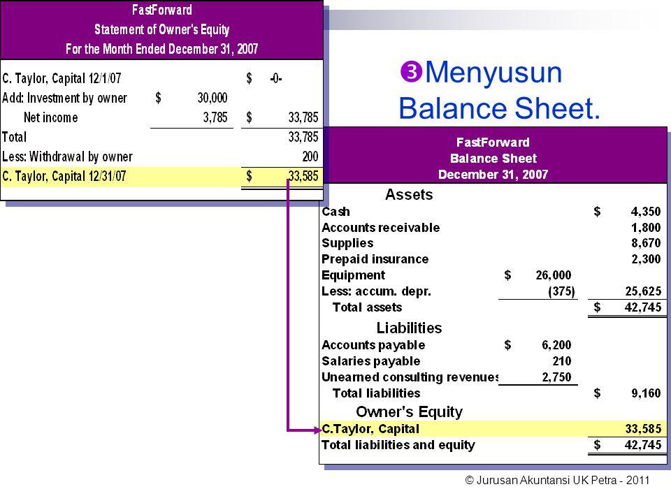 Menyusun Balance Sheet.
