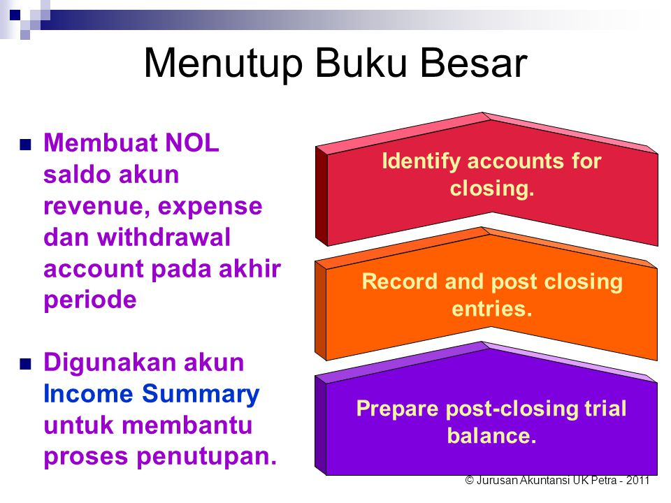 Menutup Buku Besar Identify accounts for closing. Membuat NOL saldo akun revenue, expense dan withdrawal account pada akhir periode.