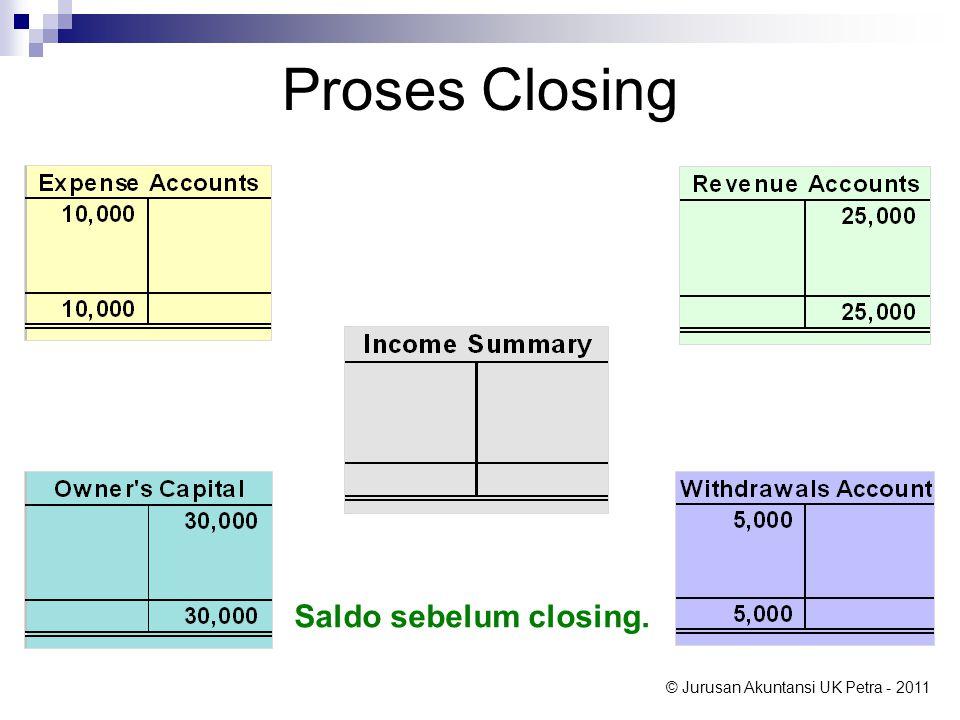 Proses Closing Saldo sebelum closing.