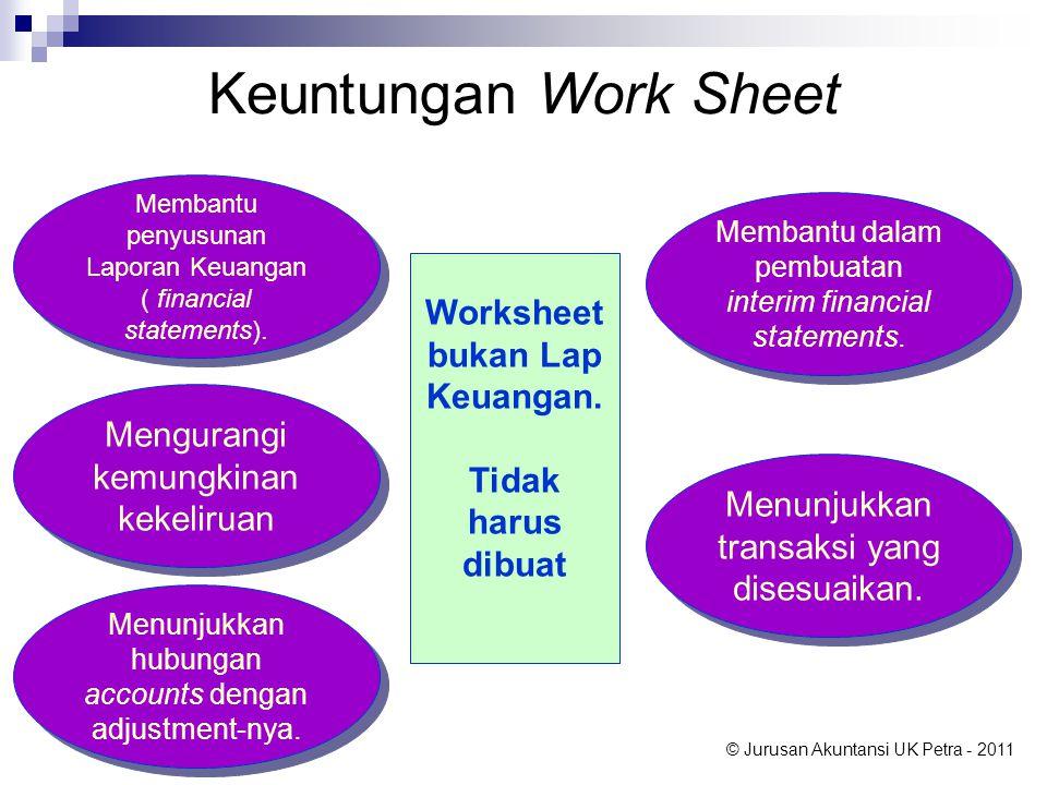 Worksheet bukan Lap Keuangan.