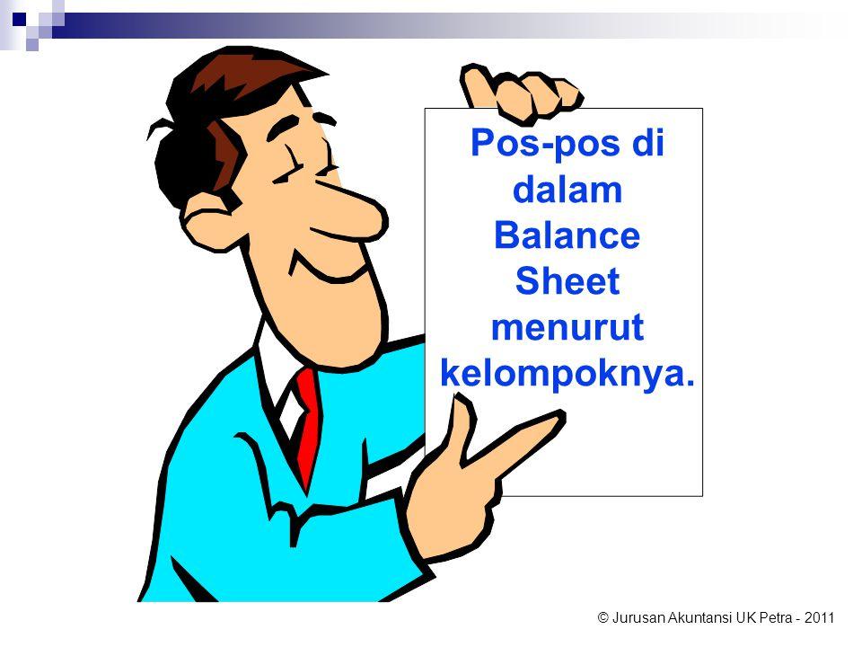 Pos-pos di dalam Balance Sheet menurut kelompoknya.