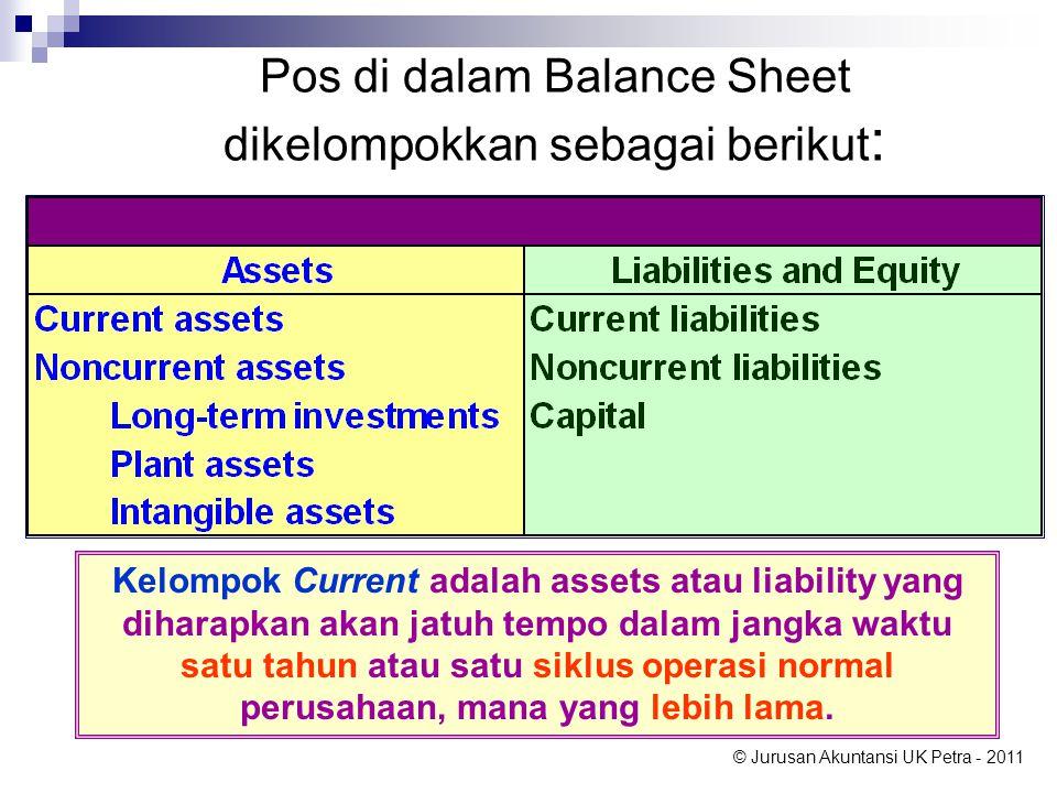 Pos di dalam Balance Sheet dikelompokkan sebagai berikut: