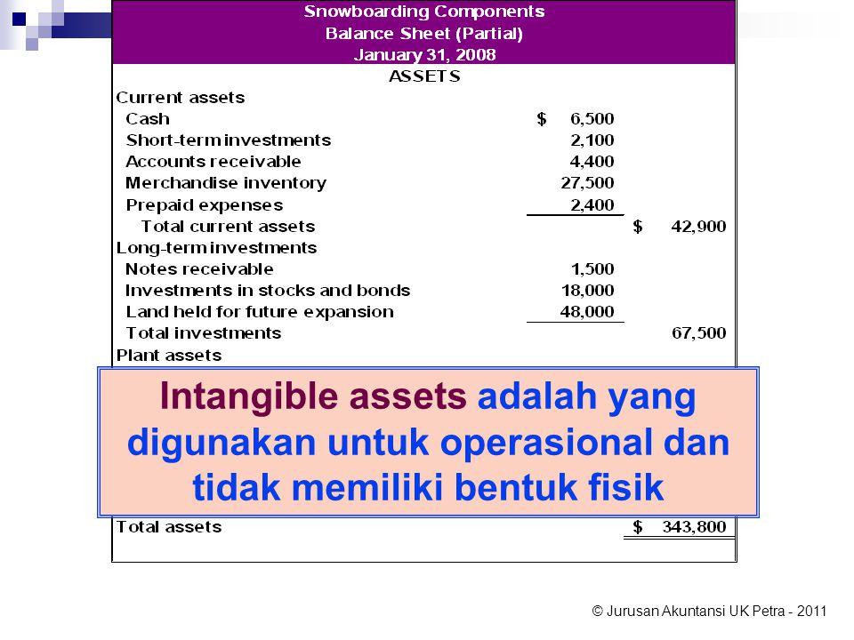Intangible assets adalah yang digunakan untuk operasional dan tidak memiliki bentuk fisik