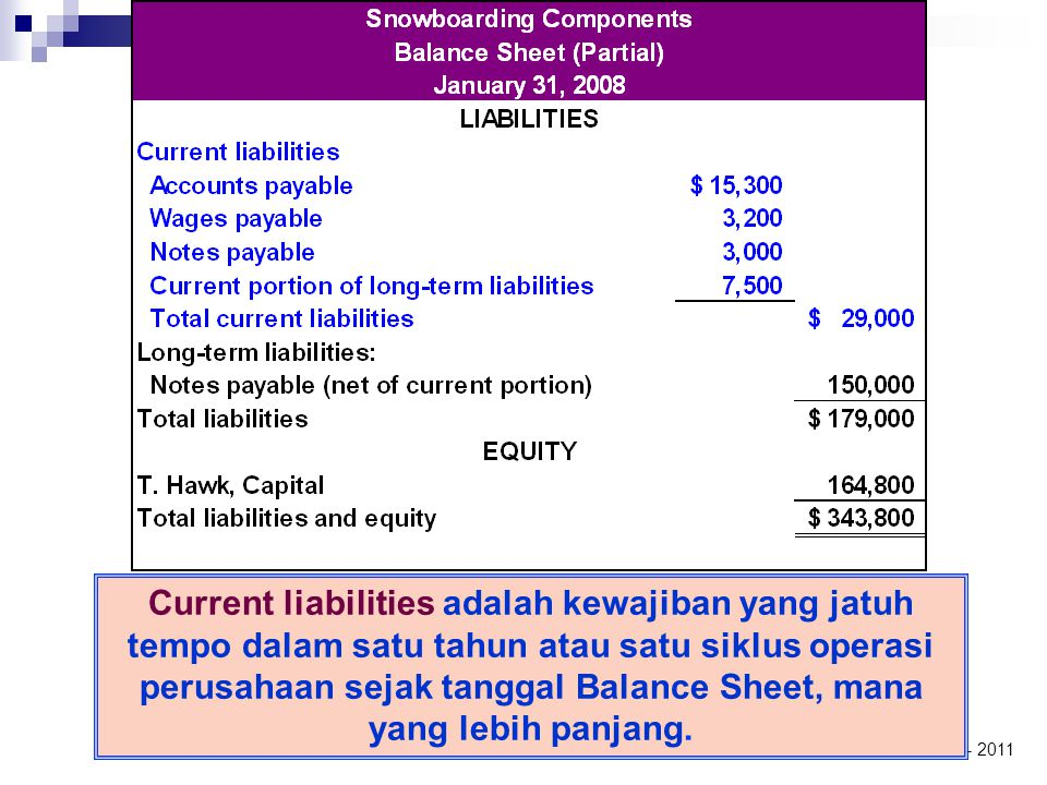 Current liabilities normally include accounts payable, wages payable, short-term notes payable, and the current portion of long-term liabilities.