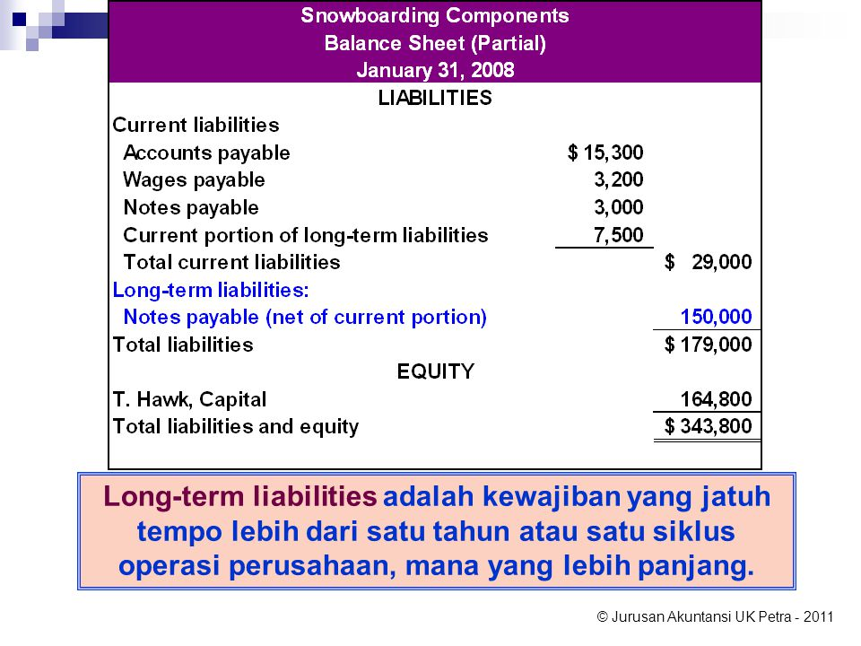 Long-term liabilities include long-term notes payable (net of current amounts due), mortgages payable, and bonds payable.