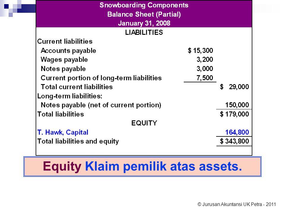 Equity Klaim pemilik atas assets.
