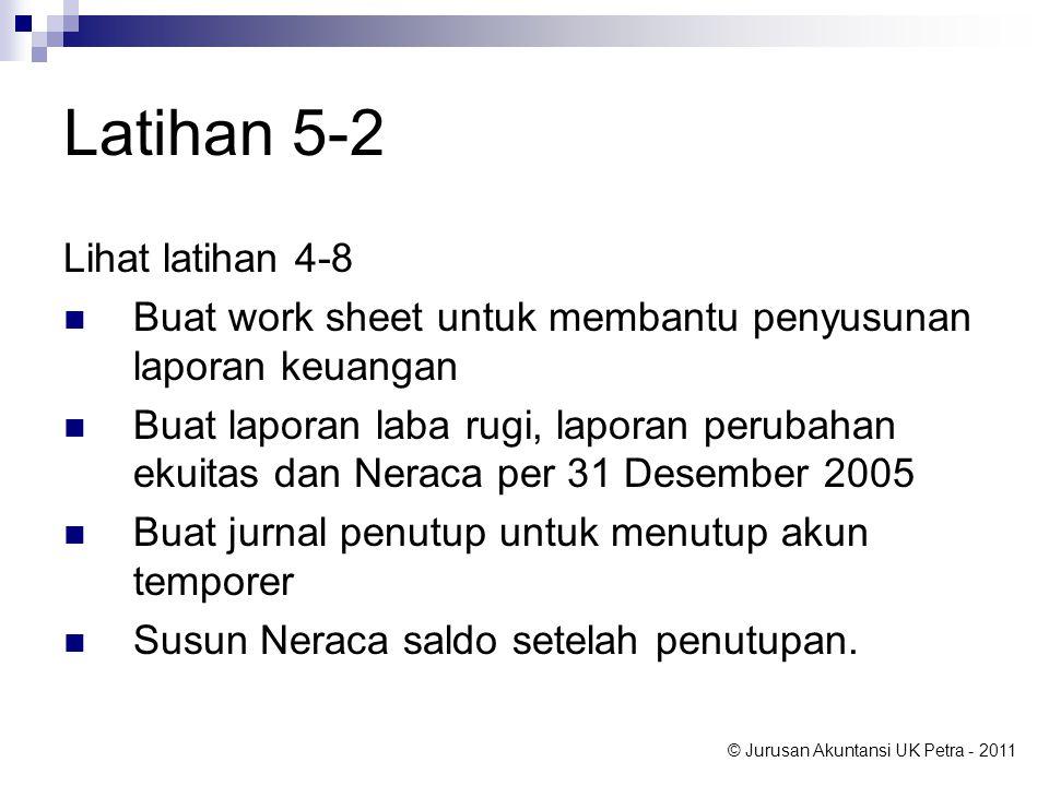 Latihan 5-2 Lihat latihan 4-8