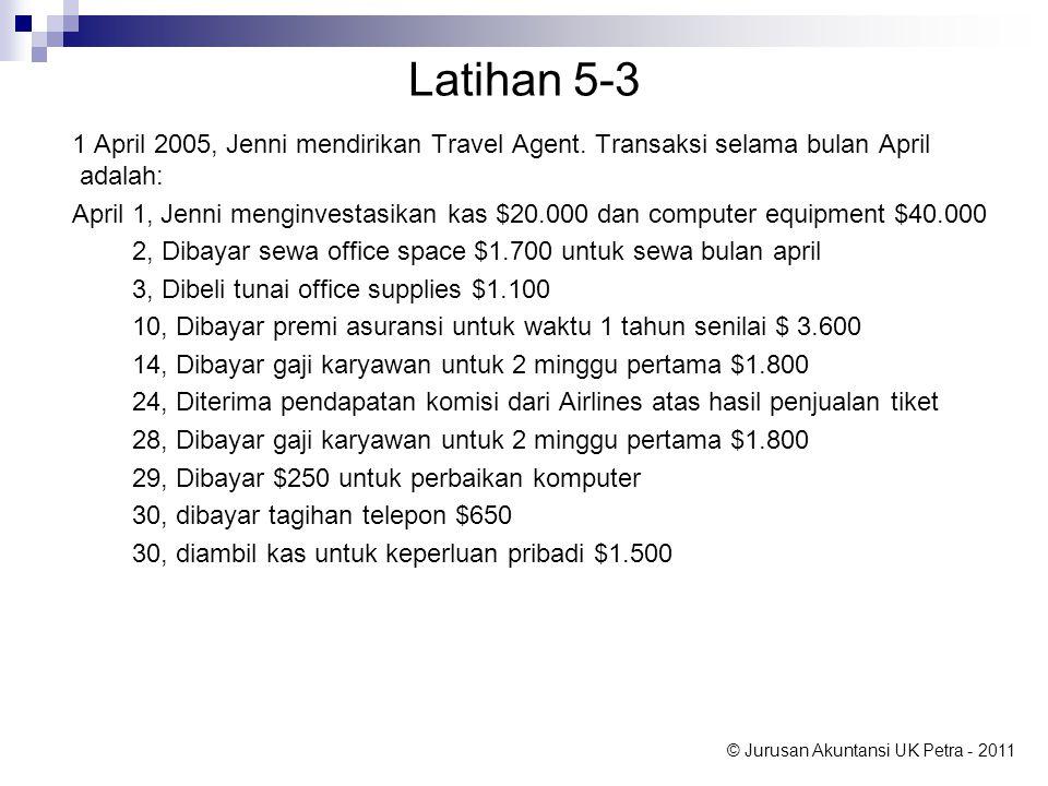 Latihan 5-3 1 April 2005, Jenni mendirikan Travel Agent. Transaksi selama bulan April adalah: