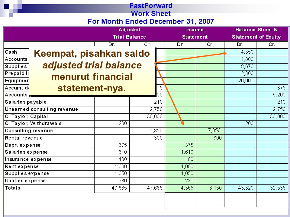 FastForward Work Sheet For Month Ended December 31, 2007