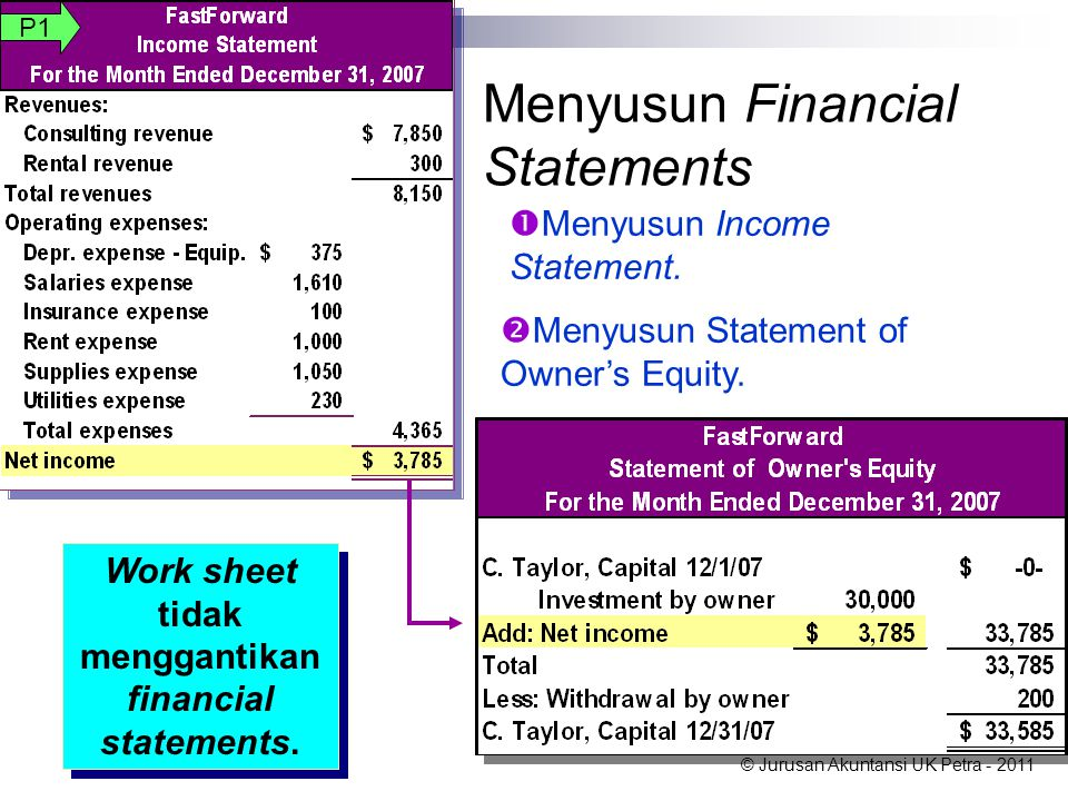 Menyusun Financial Statements