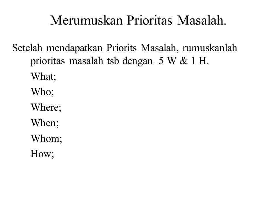 Merumuskan Prioritas Masalah.