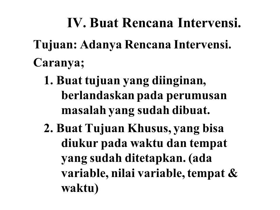 IV. Buat Rencana Intervensi.