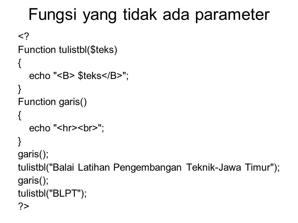 Fungsi yang tidak ada parameter