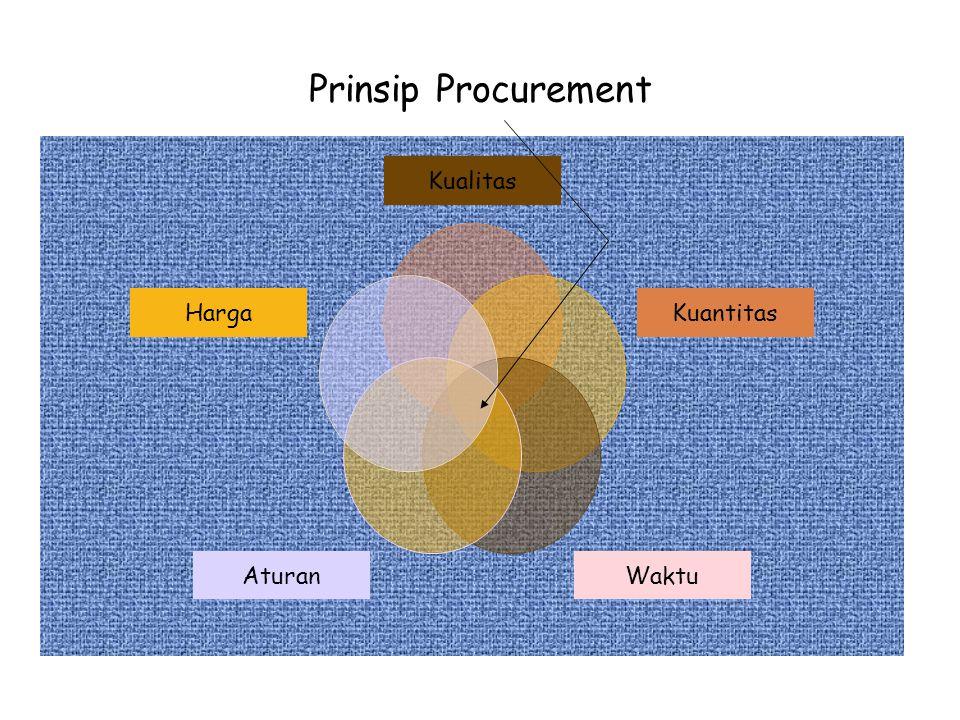 Prinsip Procurement