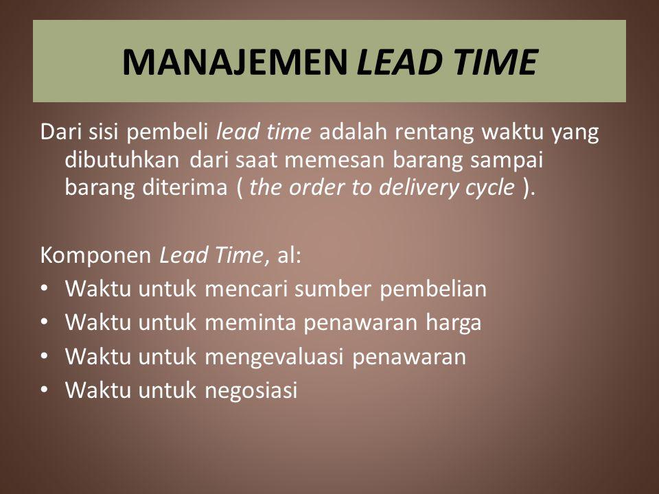 MANAJEMEN LEAD TIME