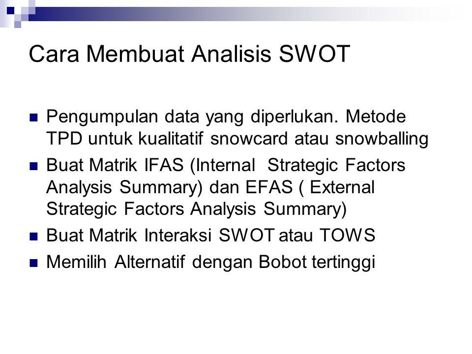 Cara Membuat Analisis SWOT