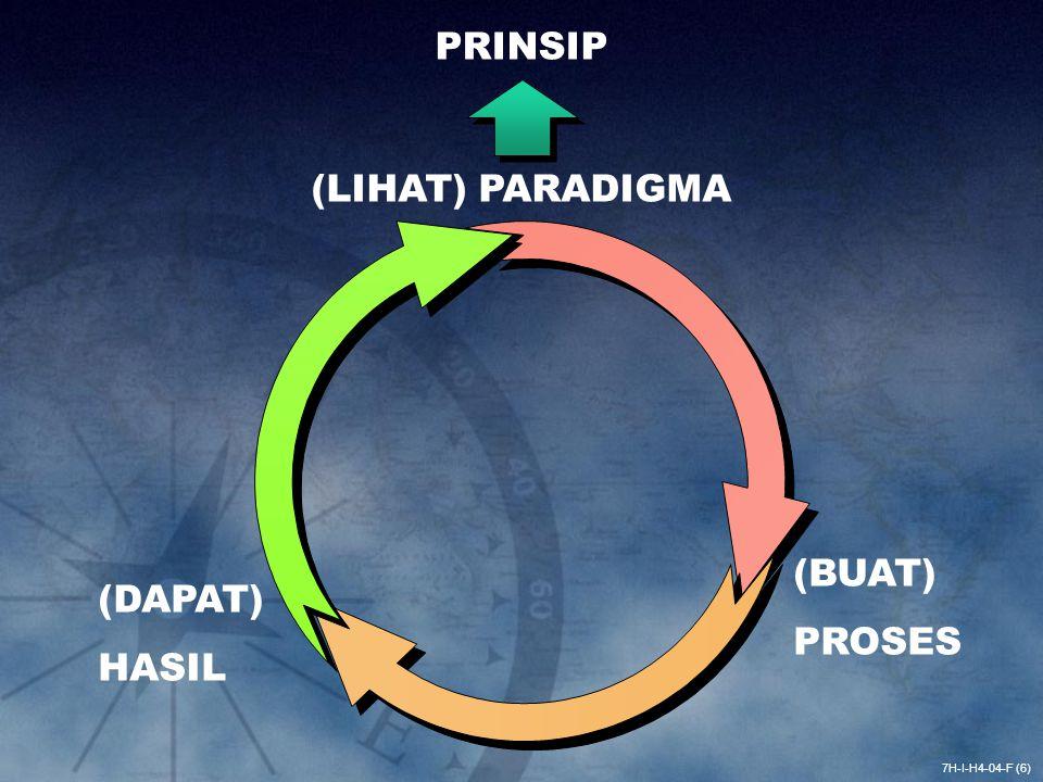 PRINSIP (LIHAT) PARADIGMA (BUAT) PROSES (DAPAT) HASIL 7H-I-H4-04-F (6)