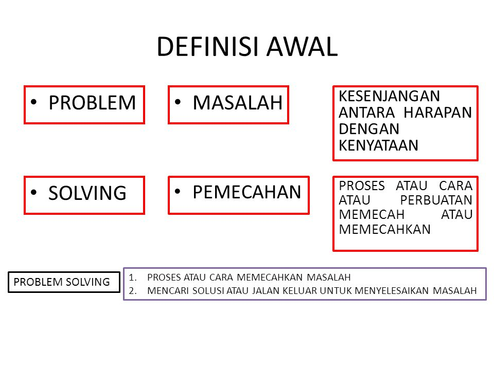 DEFINISI AWAL PROBLEM MASALAH SOLVING PEMECAHAN
