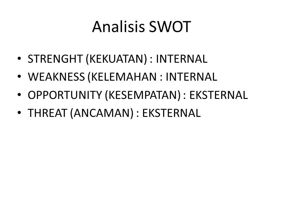 Analisis SWOT STRENGHT (KEKUATAN) : INTERNAL