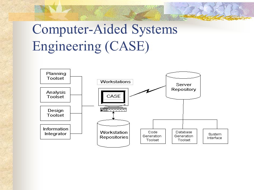 Computer-Aided Systems Engineering (CASE)
