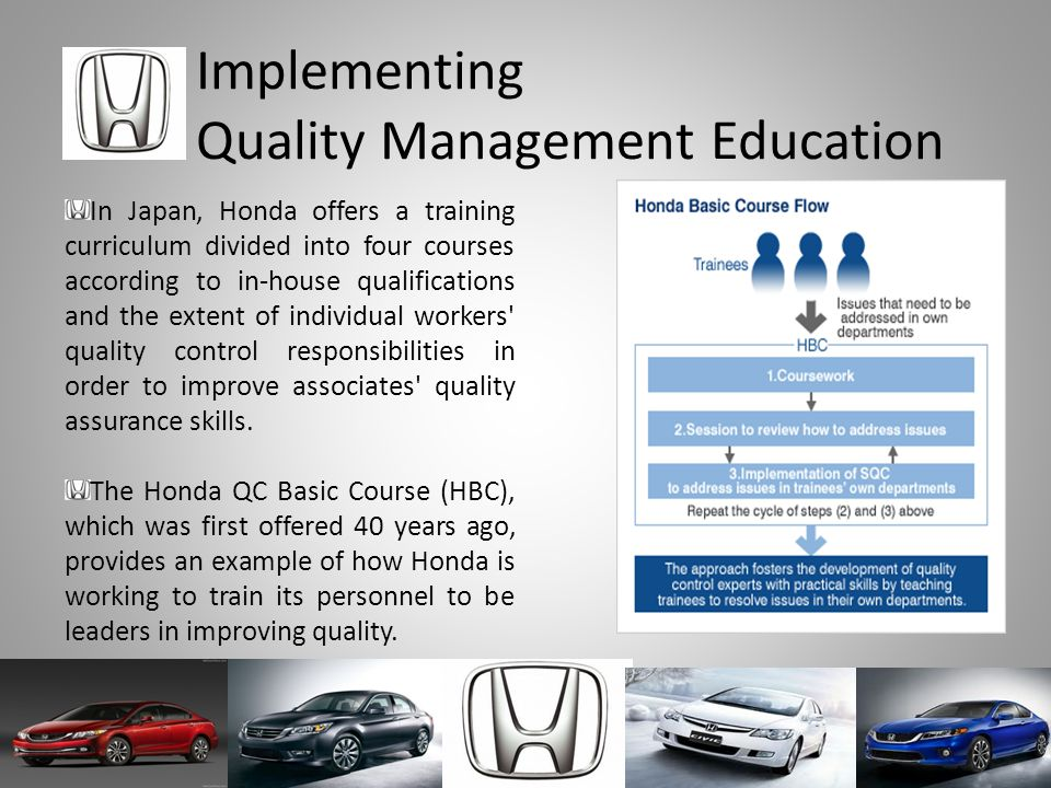 Implementing Quality Management Education