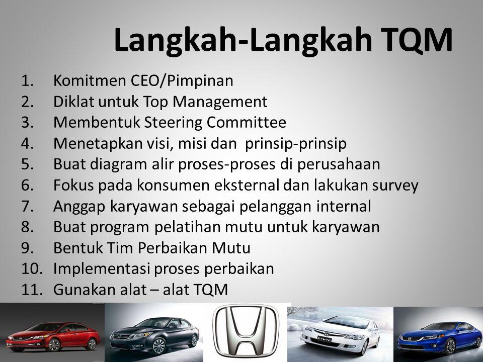 Langkah-Langkah TQM Komitmen CEO/Pimpinan Diklat untuk Top Management
