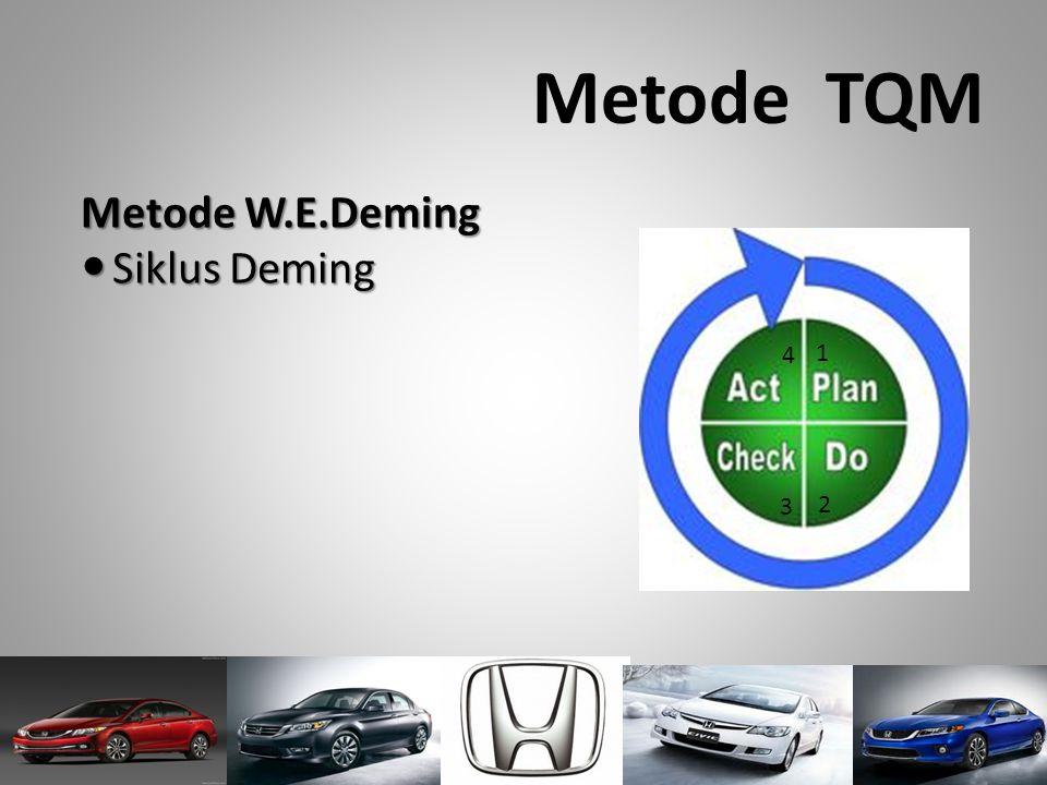 Metode TQM Metode W.E.Deming Siklus Deming 4 1 2 3