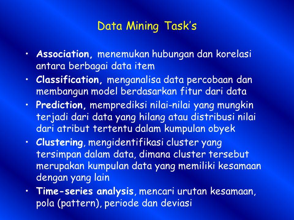 Data Mining Task's Association, menemukan hubungan dan korelasi antara berbagai data item.