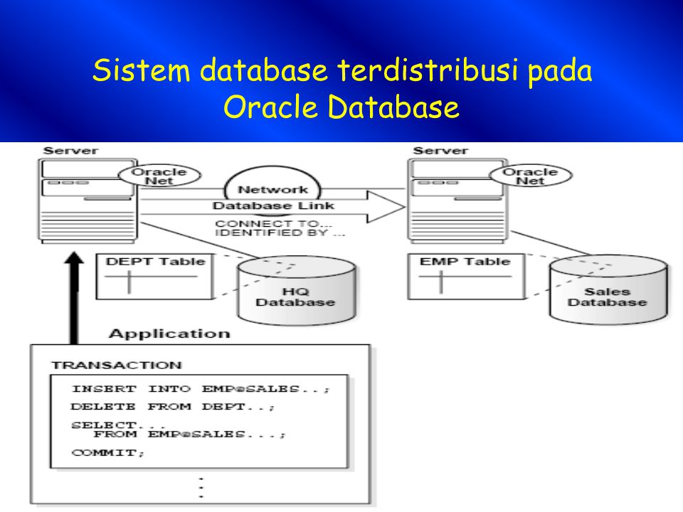 Sistem database terdistribusi pada Oracle Database