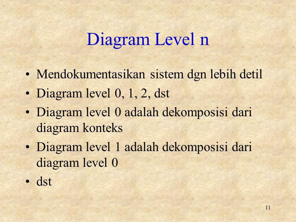 Diagram Level n Mendokumentasikan sistem dgn lebih detil