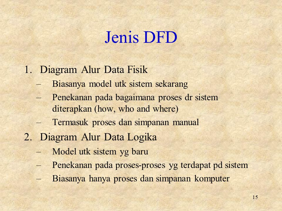 Jenis DFD Diagram Alur Data Fisik Diagram Alur Data Logika