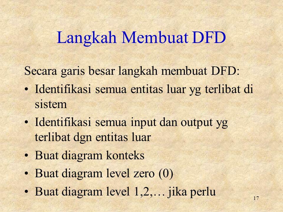 Langkah Membuat DFD Secara garis besar langkah membuat DFD: